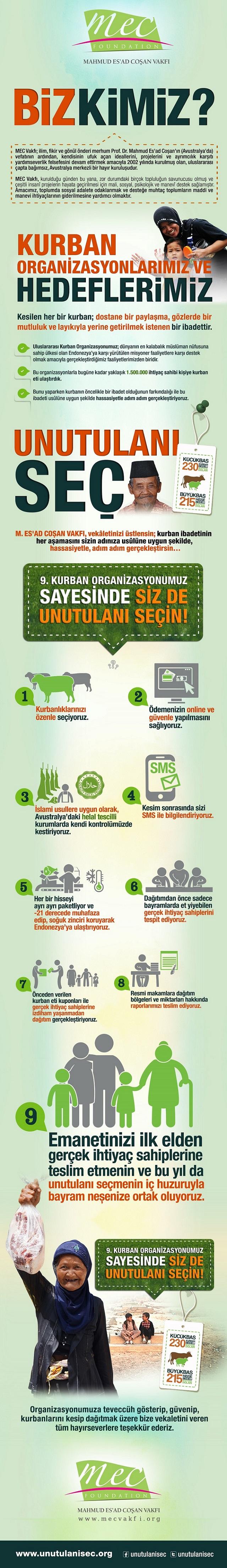 mec--vakfi-kurban-infografik-1435